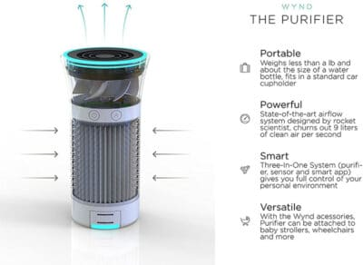 Wynd plus air purifier home and office